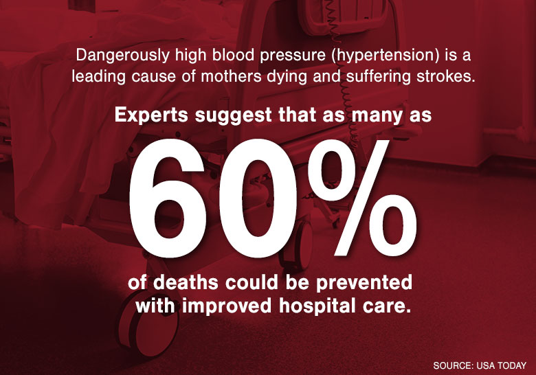 60% of deaths could be prevented graphic
