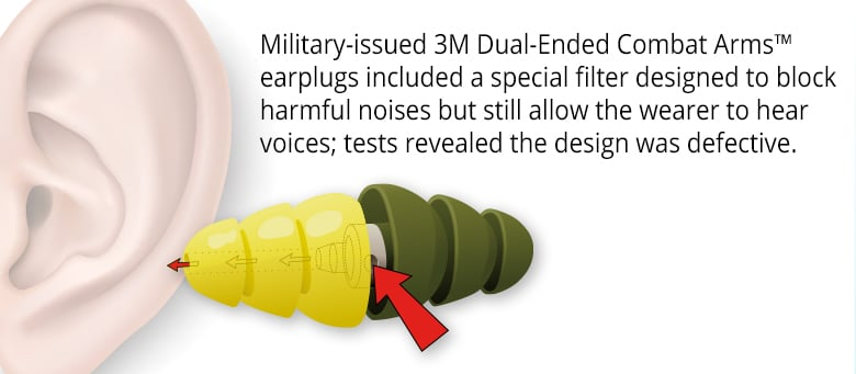 3M Earplug illustration